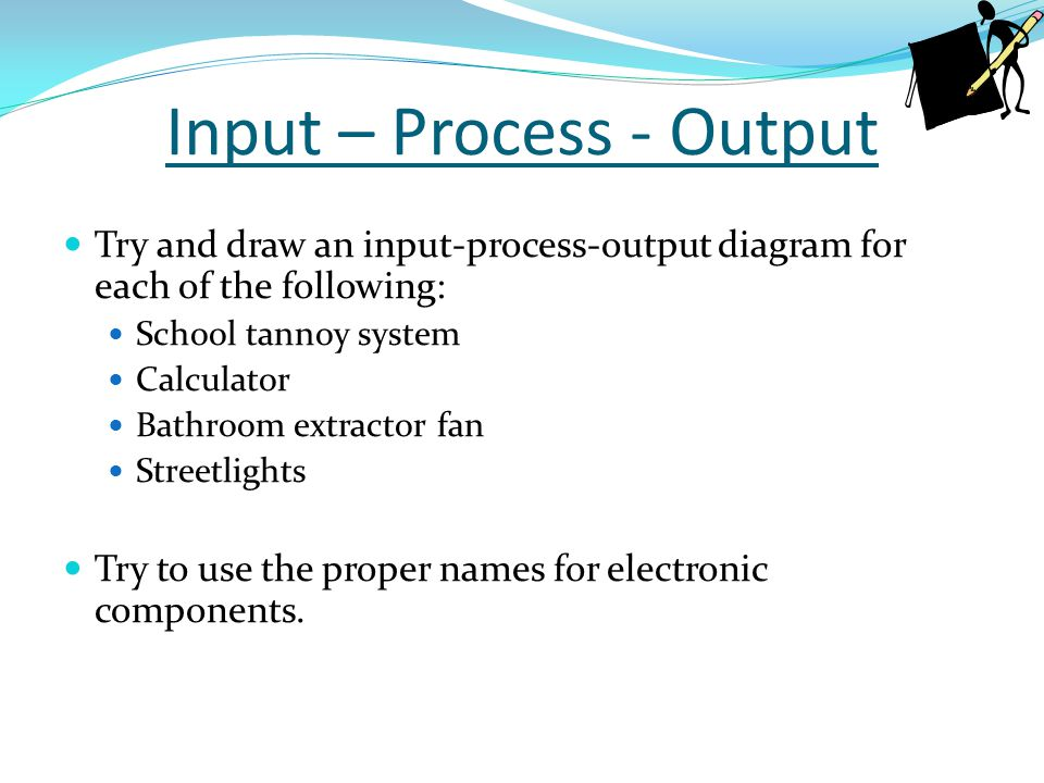 Input – Process - Output Try and draw an input-process-output diagram for each of the following: School tannoy system Calculator Bathroom extractor fa