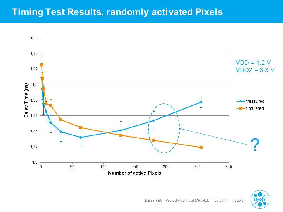 DESY FEC | Project Meeting at MPI/HLL | 1.07.2014 | Page 6 Timing Test Results, randomly activated Pixels VDD = 1.2 V VDD2 = 3.3 V