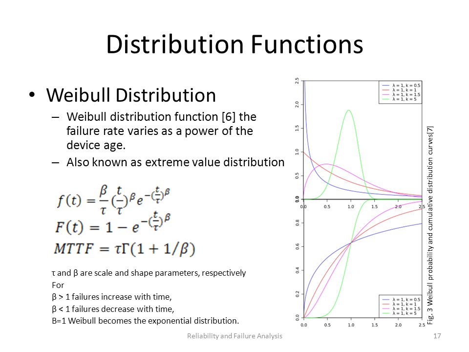 Distribution Functions Weibull Distribution – Weibull distribution function [6] the failure rate varies as a power of the device age.
