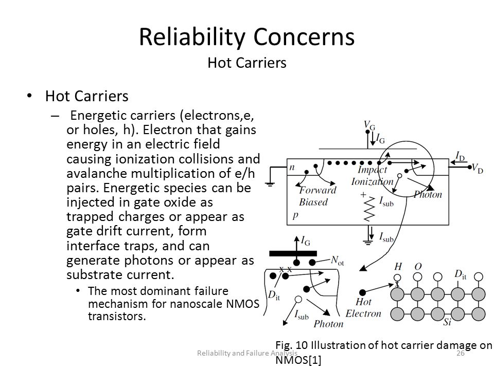 Reliability Concerns Hot Carriers Hot Carriers – Energetic carriers (electrons,e, or holes, h).