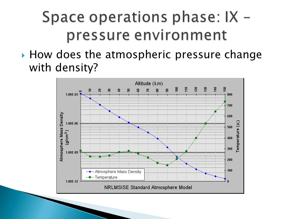  How does the atmospheric pressure change with density?