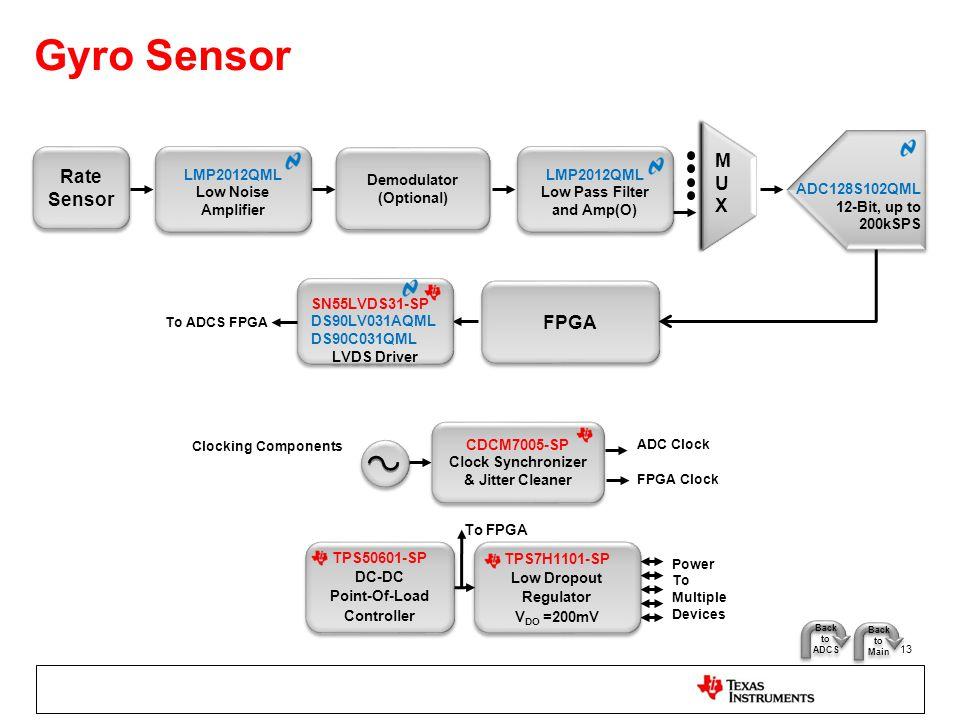 Gyro Sensor 13 Rate Sensor ADC128S102QML 12-Bit, up to 200kSPS LMP2012QML Low Noise Amplifier LMP2012QML Low Noise Amplifier LMP2012QML Low Pass Filte