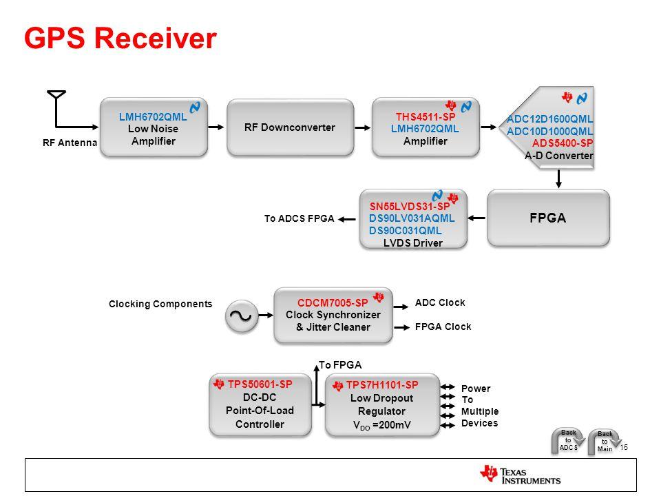 GPS Receiver 15 RF Downconverter ADC12D1600QML ADC10D1000QML ADS5400-SP A-D Converter THS4511-SP LMH6702QML Amplifier THS4511-SP LMH6702QML Amplifier