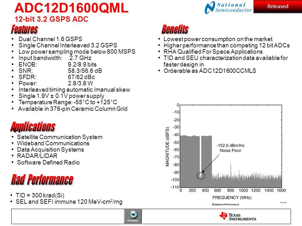 Dual Channel 1.6 GSPS Single Channel Interleaved 3.2 GSPS Low power sampling mode below 800 MSPS Input bandwidth: 2.7 GHz ENOB:9.2/8.9 bits SNR:58.3/5