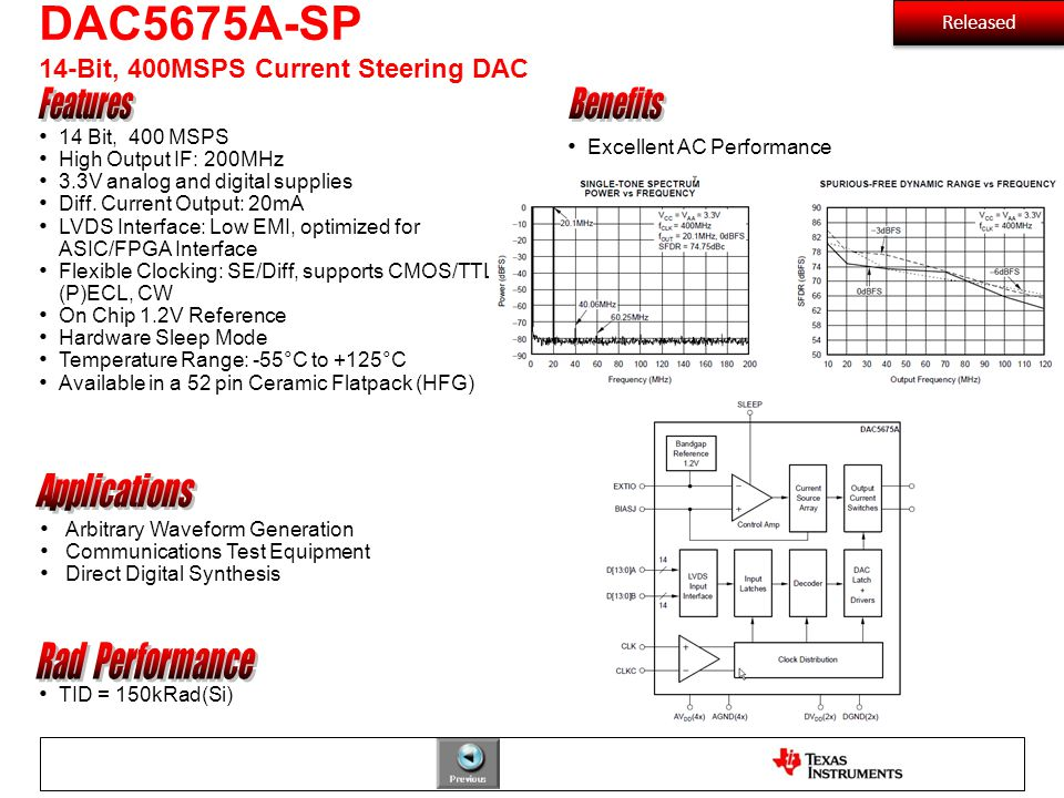 DAC5675A-SP 14-Bit, 400MSPS Current Steering DAC TID = 150kRad(Si) 14 Bit, 400 MSPS High Output IF: 200MHz 3.3V analog and digital supplies Diff. Curr