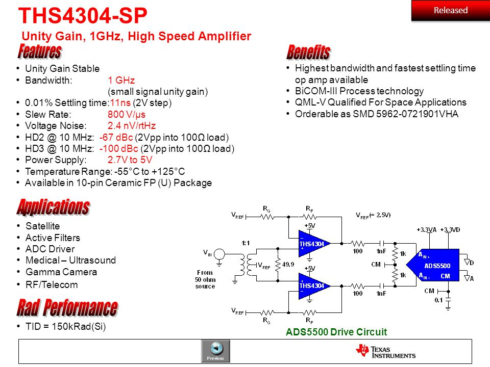 THS4304-SP Unity Gain, 1GHz, High Speed Amplifier Satellite Active Filters ADC Driver Medical – Ultrasound Gamma Camera RF/Telecom TID = 150kRad(Si) U