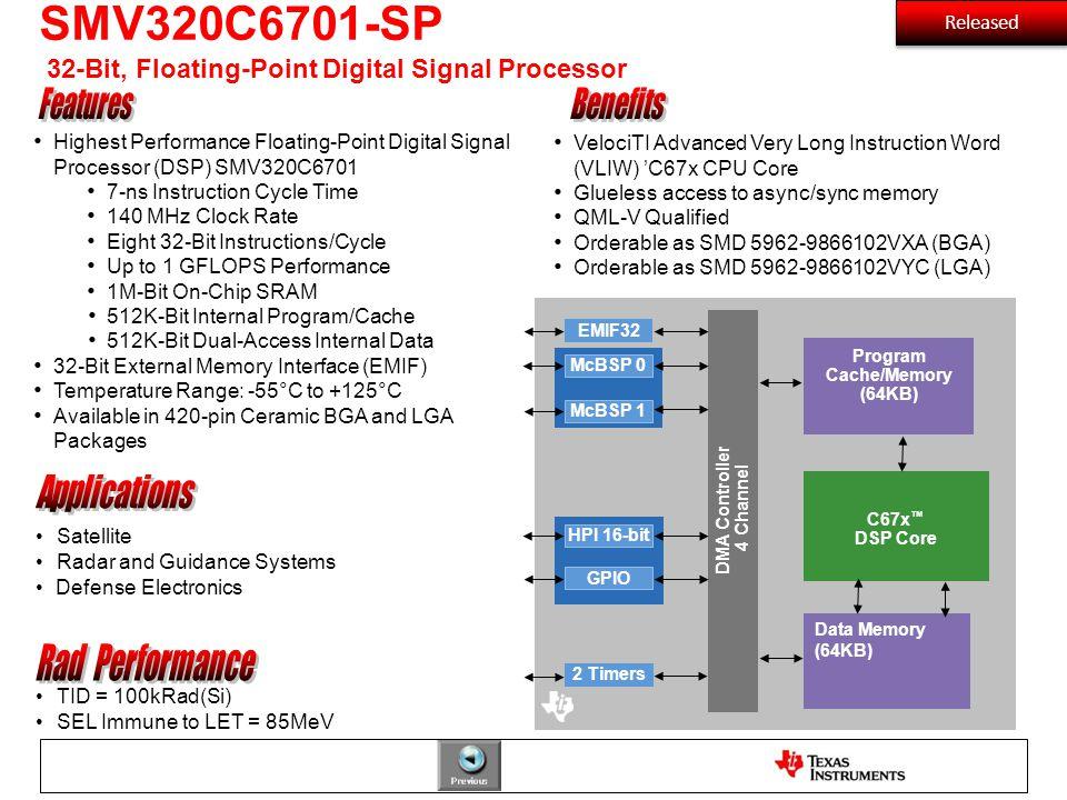 SMV320C6701-SP 32-Bit, Floating-Point Digital Signal Processor Highest Performance Floating-Point Digital Signal Processor (DSP) SMV320C6701 7-ns Inst