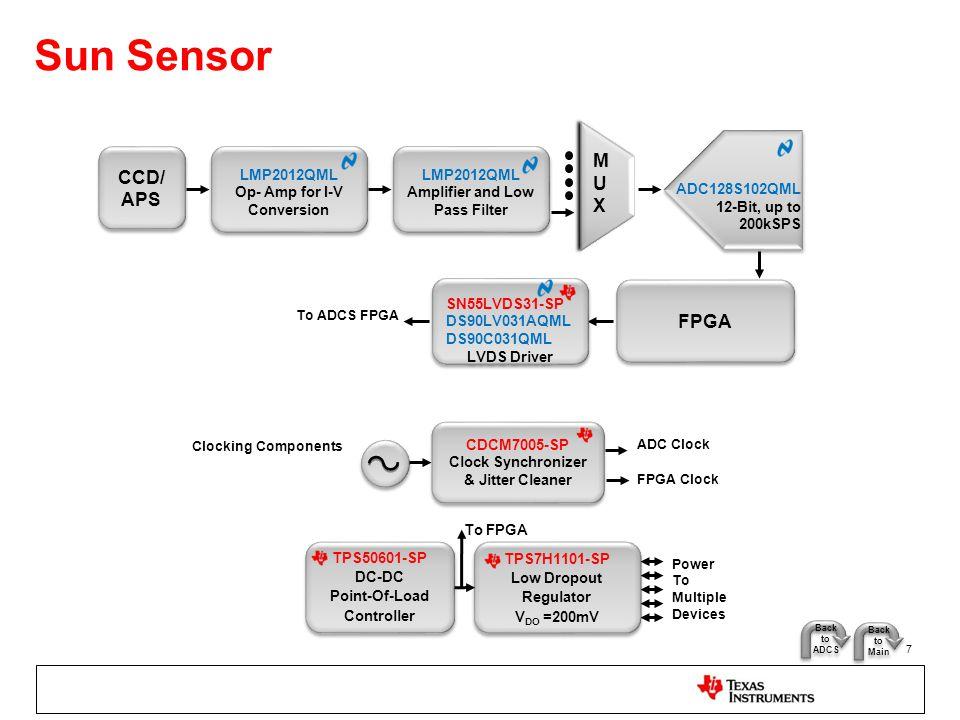 7 Sun Sensor CCD/ APS ADC128S102QML 12-Bit, up to 200kSPS LMP2012QML Op- Amp for I-V Conversion LMP2012QML Op- Amp for I-V Conversion LMP2012QML Ampli