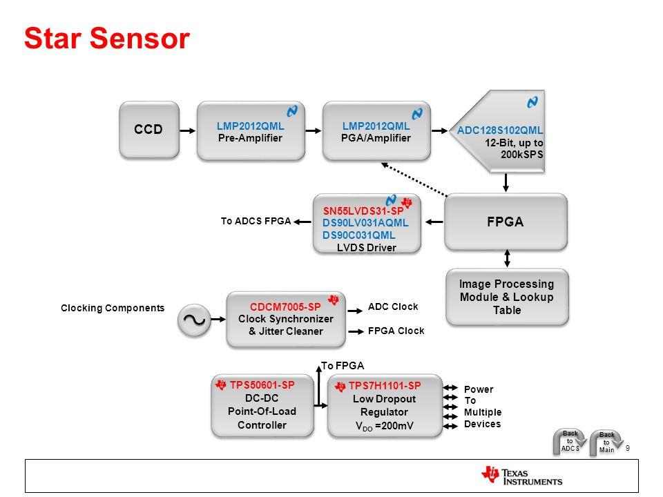 Star Sensor 9 CCD ADC128S102QML 12-Bit, up to 200kSPS LMP2012QML Pre-Amplifier LMP2012QML Pre-Amplifier LMP2012QML PGA/Amplifier LMP2012QML PGA/Amplif
