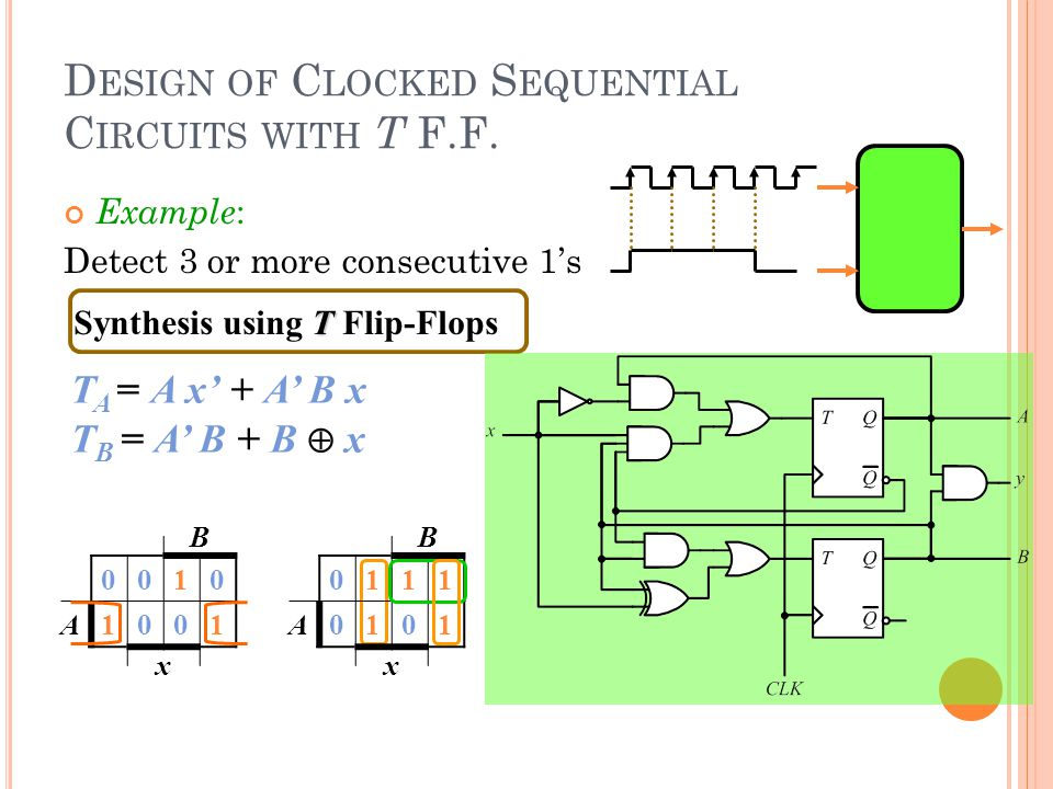 Example : Detect 3 or more consecutive 1's D ESIGN OF C LOCKED S EQUENTIAL C IRCUITS WITH T F.F.