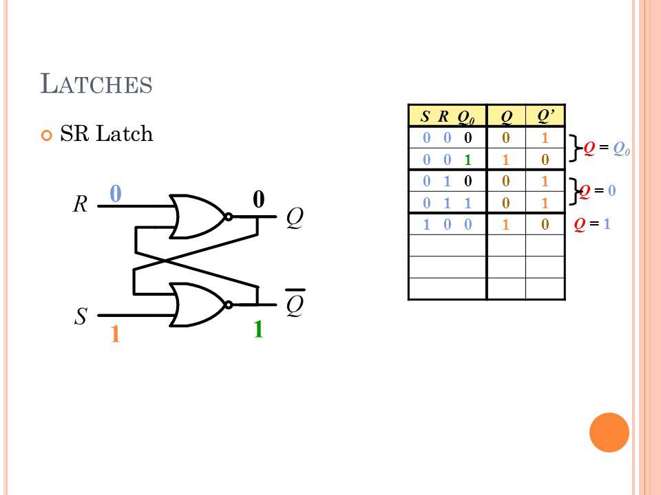 L ATCHES S R Q 0 Q Q' 0 0 001 0 0 110 0 1 001 0 1 101 1 0 0 0 1 0 1 10 Q = 0 Q = Q 0 Q = 1 SR Latch