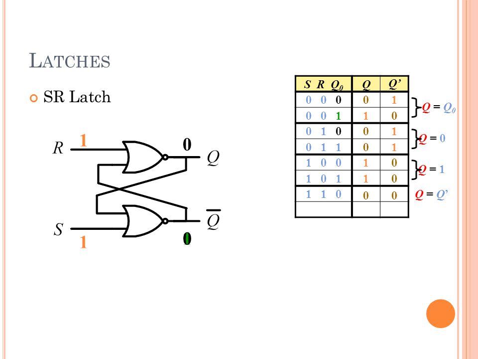 L ATCHES S R Q 0 Q Q' 0 0 001 0 0 110 0 1 001 0 1 101 1 0 010 1 0 110 1 1 0 0 1 1 1 00 Q = 0 Q = Q 0 Q = 1 Q = Q' 0 SR Latch