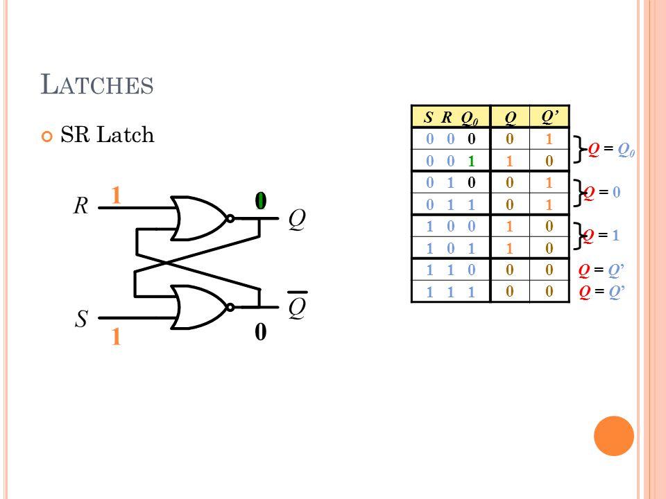 L ATCHES S R Q 0 Q Q' 0 0 001 0 0 110 0 1 001 0 1 101 1 0 010 1 0 110 1 1 000 1 1 1 1 0 1 1 00 Q = 0 Q = Q 0 Q = 1 Q = Q' 0 SR Latch