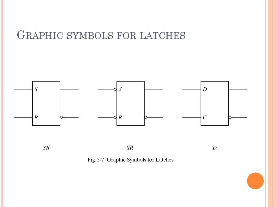 G RAPHIC SYMBOLS FOR LATCHES