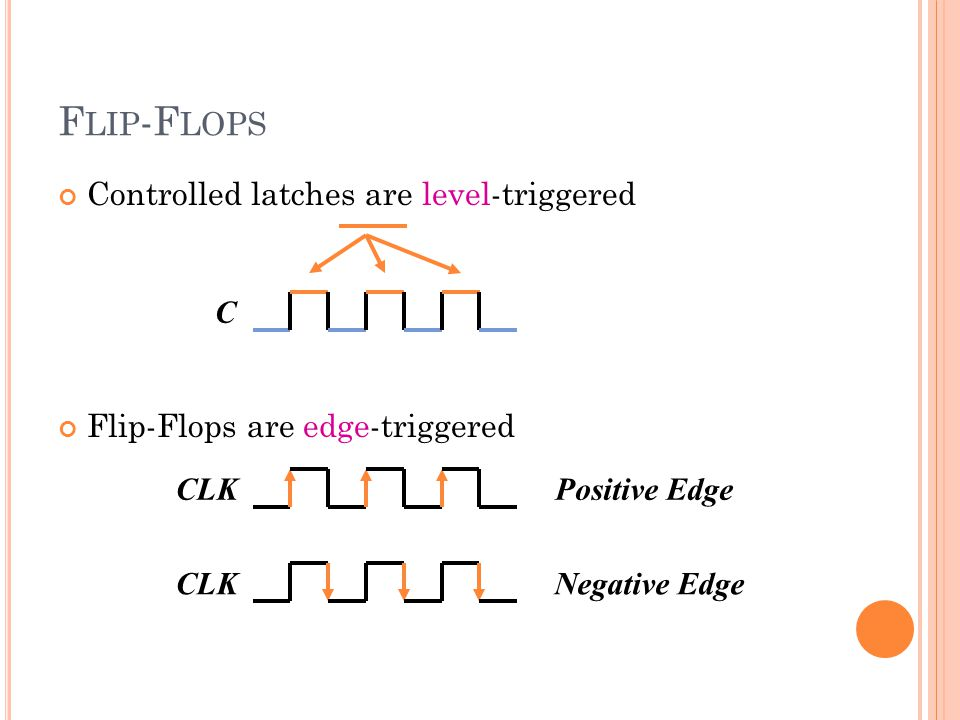 Controlled latches are level-triggered Flip-Flops are edge-triggered F LIP -F LOPS C CLKPositive Edge CLKNegative Edge