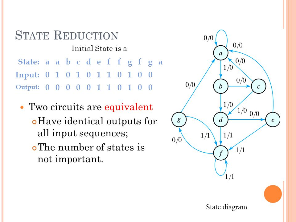 Eastern Mediterranean University S TATE R EDUCTION Two circuits are equivalent Have identical outputs for all input sequences; The number of states is not important.