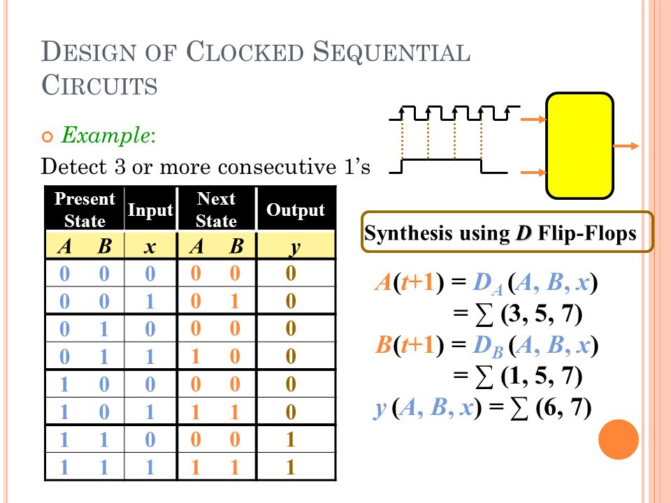 Example : Detect 3 or more consecutive 1's D ESIGN OF C LOCKED S EQUENTIAL C IRCUITS Present State Input Next State Output ABxABy 000 001 010 011 100 101 110 111 0 0 0 0 1 0 0 0 0 1 0 0 0 0 0 1 1 0 0 0 1 1 1 1 A(t+1) = D A (A, B, x) = ∑ (3, 5, 7) B(t+1) = D B (A, B, x) = ∑ (1, 5, 7) y (A, B, x) = ∑ (6, 7) D Synthesis using D Flip-Flops