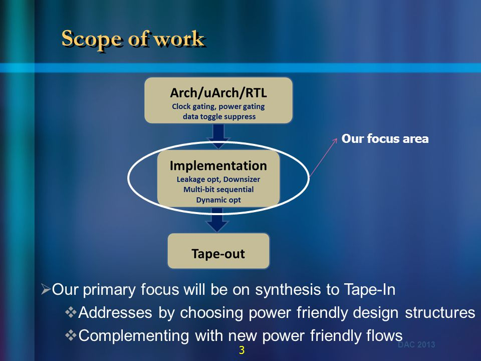 DAC 2013 3 Scope of work  Our primary focus will be on synthesis to Tape-In  Addresses by choosing power friendly design structures  Complementing