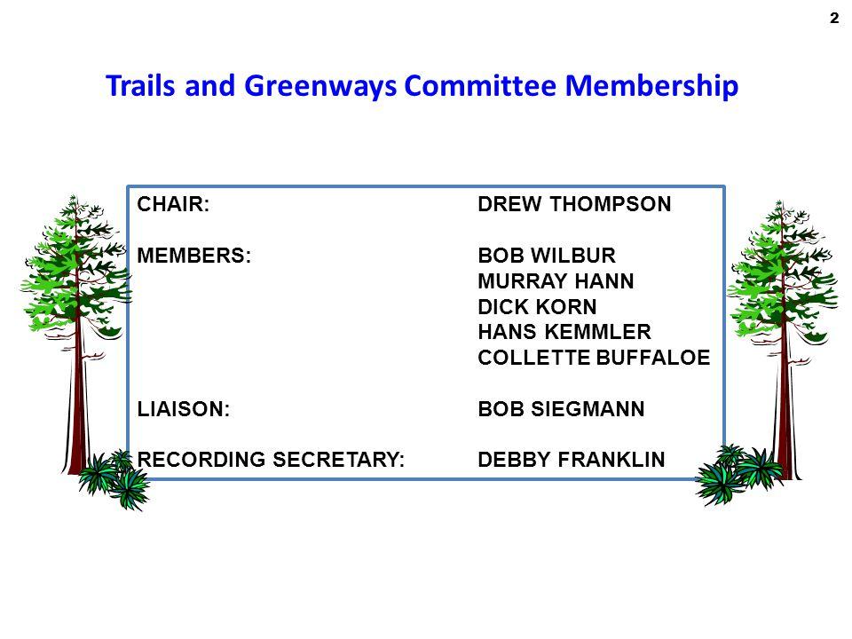 Trails and Greenways Committee Membership CHAIR:DREW THOMPSON MEMBERS:BOB WILBUR MURRAY HANN DICK KORN HANS KEMMLER COLLETTE BUFFALOE LIAISON:BOB SIEGMANN RECORDING SECRETARY:DEBBY FRANKLIN 2