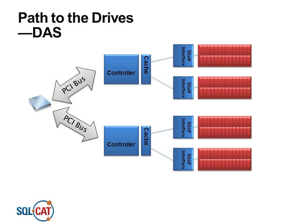 Path to the Drives —DAS PCI Bus Cache Controller Shelf Interface Shelf Interface Shelf Interface Shelf Interface Cache Controller Shelf Interface Shel