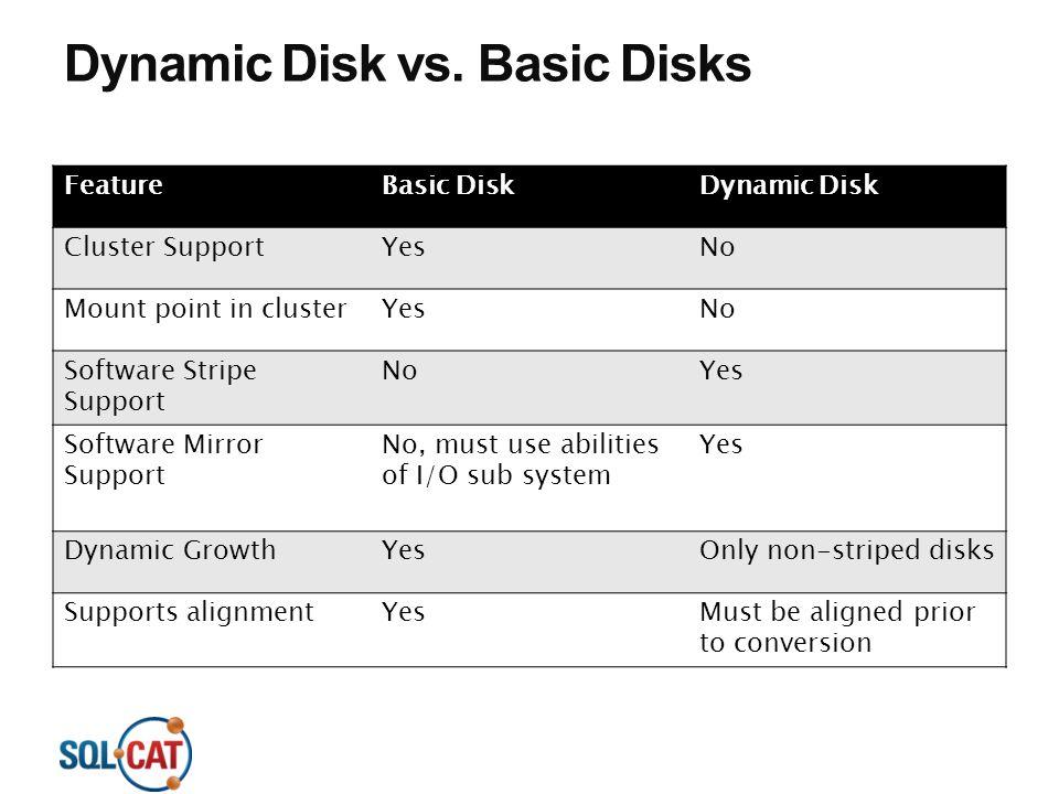 Dynamic Disk vs. Basic Disks FeatureBasic DiskDynamic Disk Cluster SupportYesNo Mount point in clusterYesNo Software Stripe Support NoYes Software Mir
