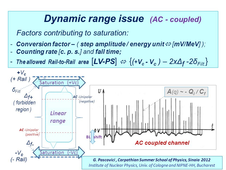 Dynamic range issue (AC - coupled) Factors contributing to saturation: - Conversion factor – ( step amplitude / energy unit  [mV/MeV] ); - Counting rate [c.