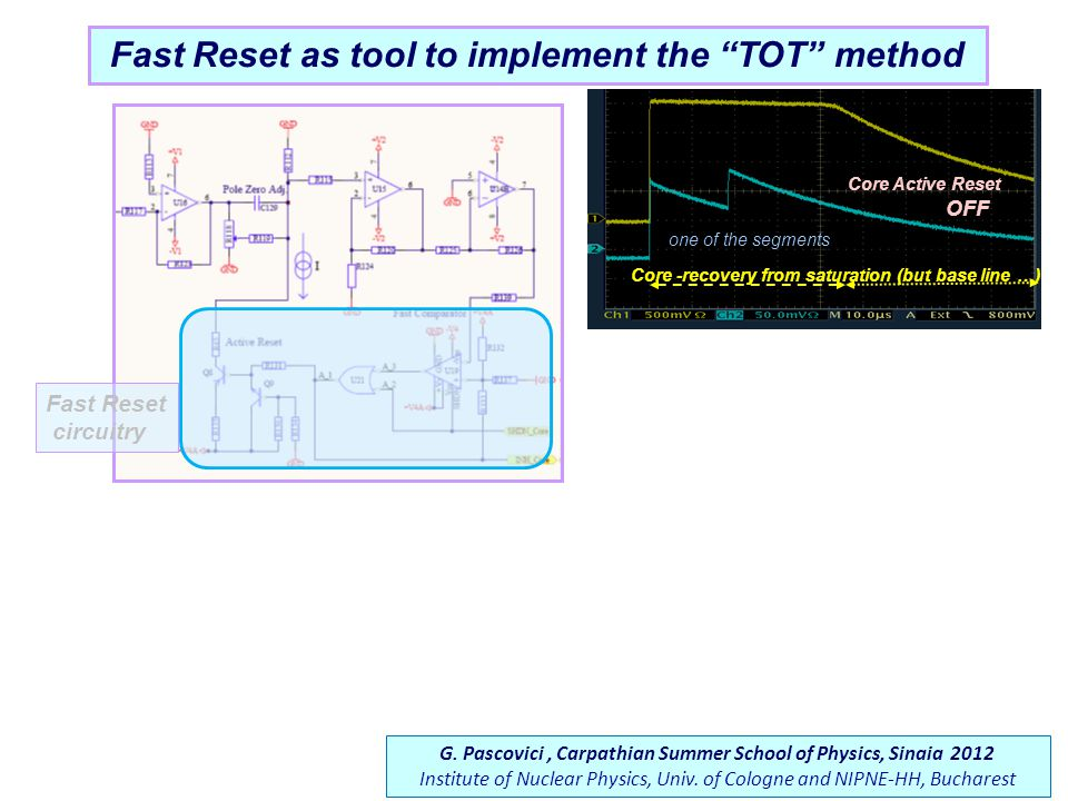 28 Fast Reset as tool to implement the TOT method Core Active Reset OFF Fast Reset circuitry Core -recovery from saturation (but base line …) one of the segments G.