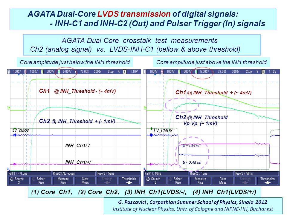 34 AGATA Dual Core crosstalk test measurements Ch2 (analog signal) vs.
