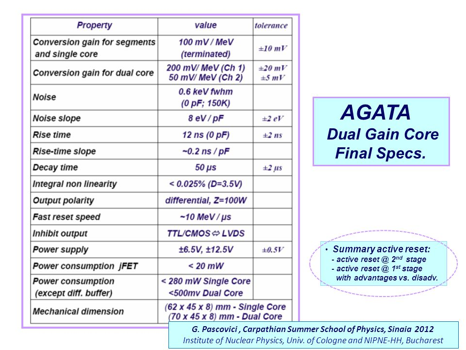 69 AGATA Dual Gain Core Final Specs.