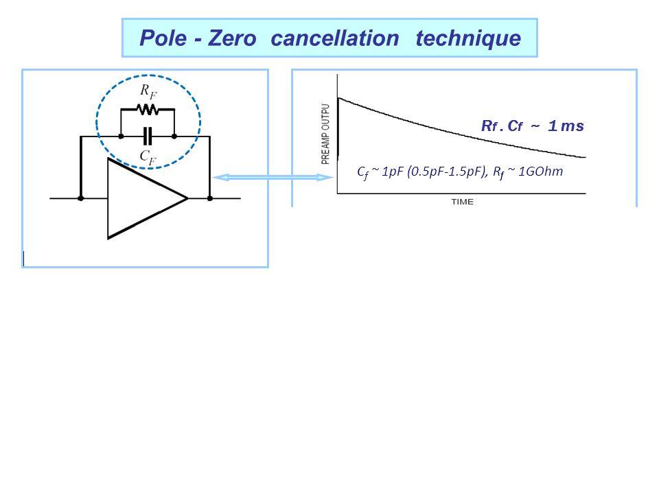 Pole - Zero cancellation technique R f.C f ~ 1 ms R d.