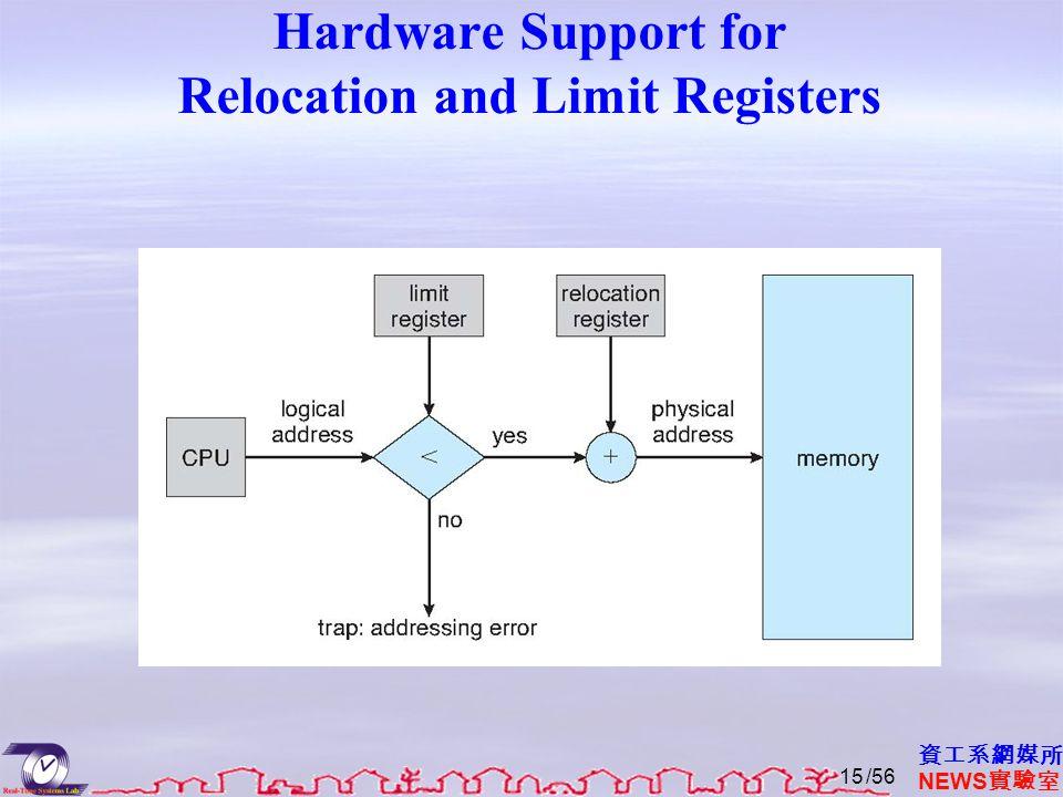 資工系網媒所 NEWS 實驗室 Hardware Support for Relocation and Limit Registers /5615