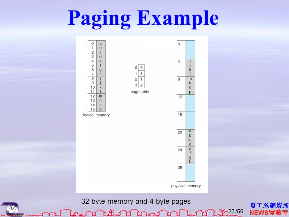 資工系網媒所 NEWS 實驗室 Paging Example 32-byte memory and 4-byte pages /5623