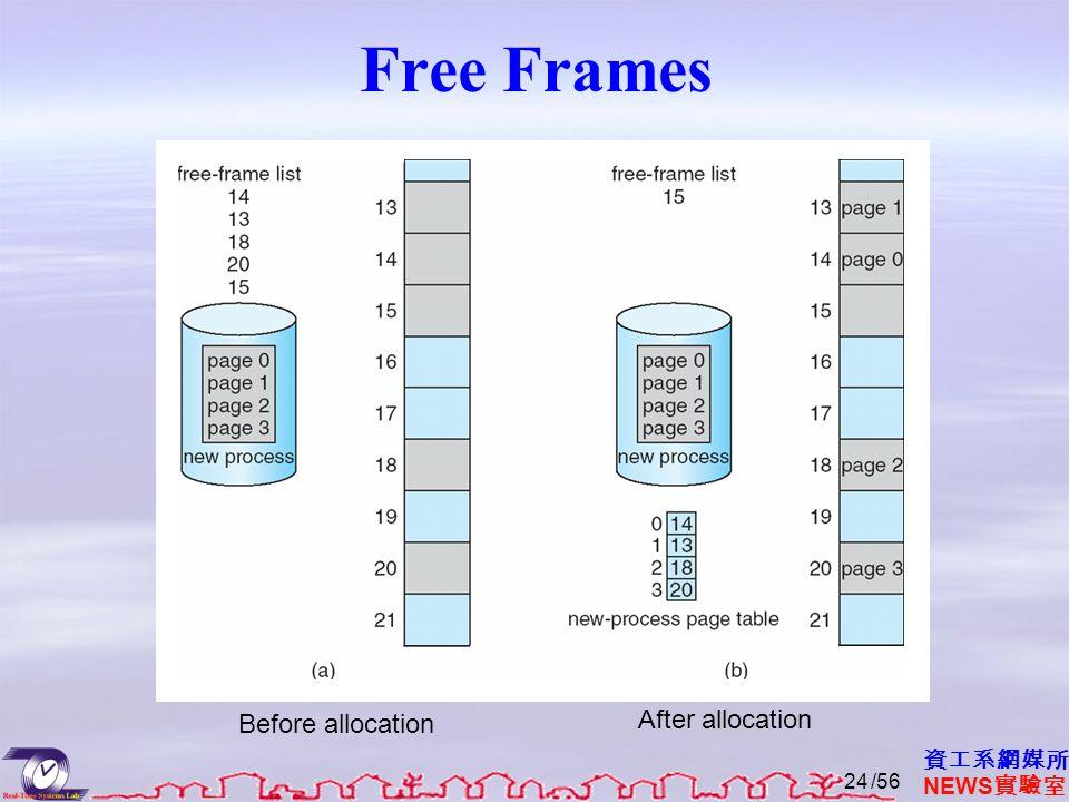 資工系網媒所 NEWS 實驗室 Free Frames Before allocation After allocation /5624