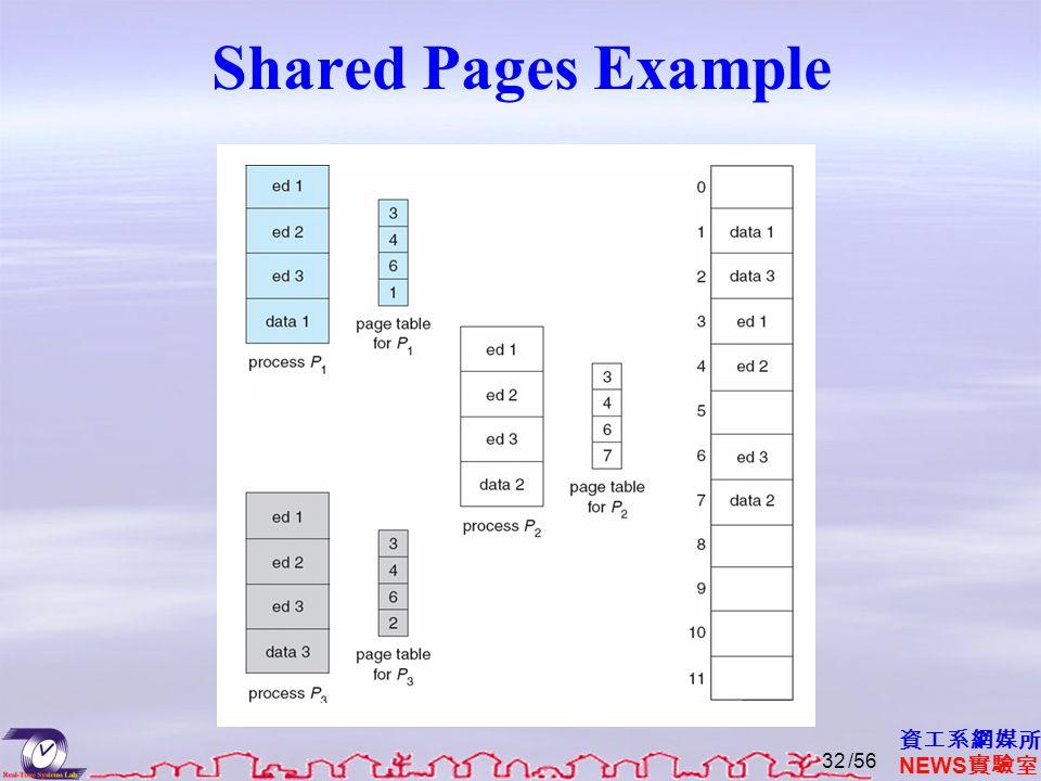資工系網媒所 NEWS 實驗室 Shared Pages Example /5632