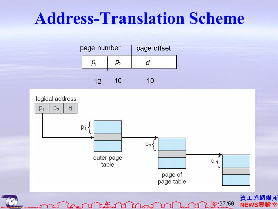 資工系網媒所 NEWS 實驗室 Address-Translation Scheme page number page offset pipi p2p2 d 12 10 /5637