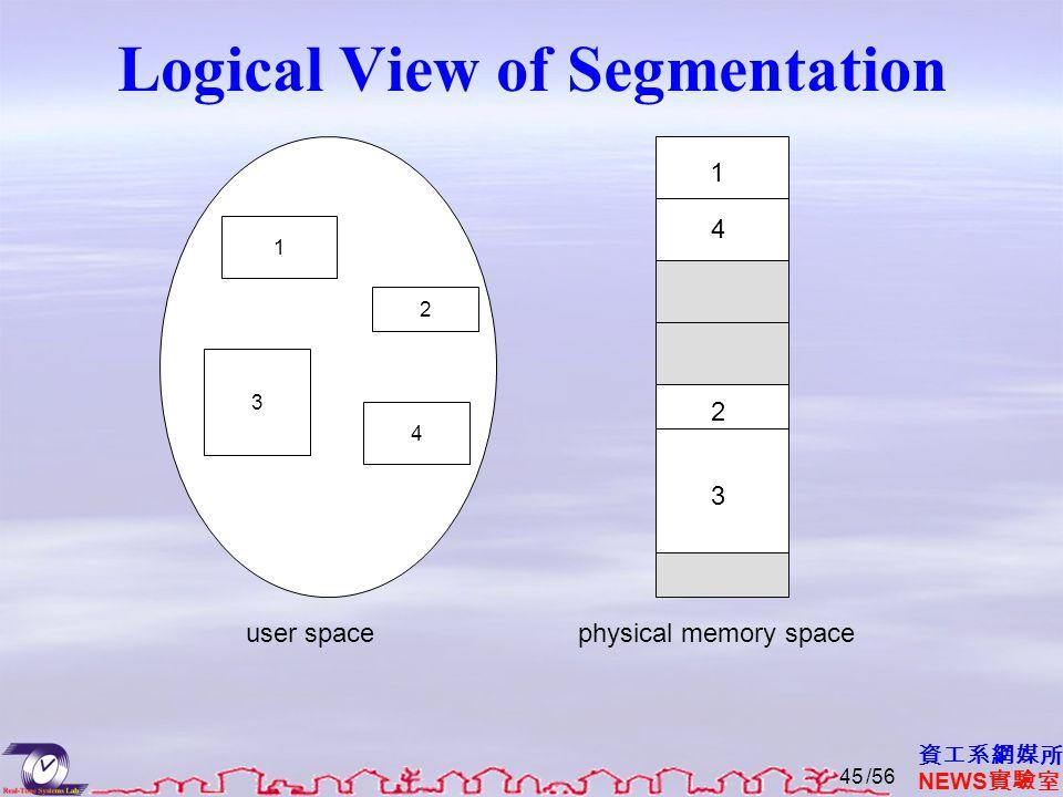 資工系網媒所 NEWS 實驗室 Logical View of Segmentation 1 3 2 4 1 4 2 3 user spacephysical memory space /5645