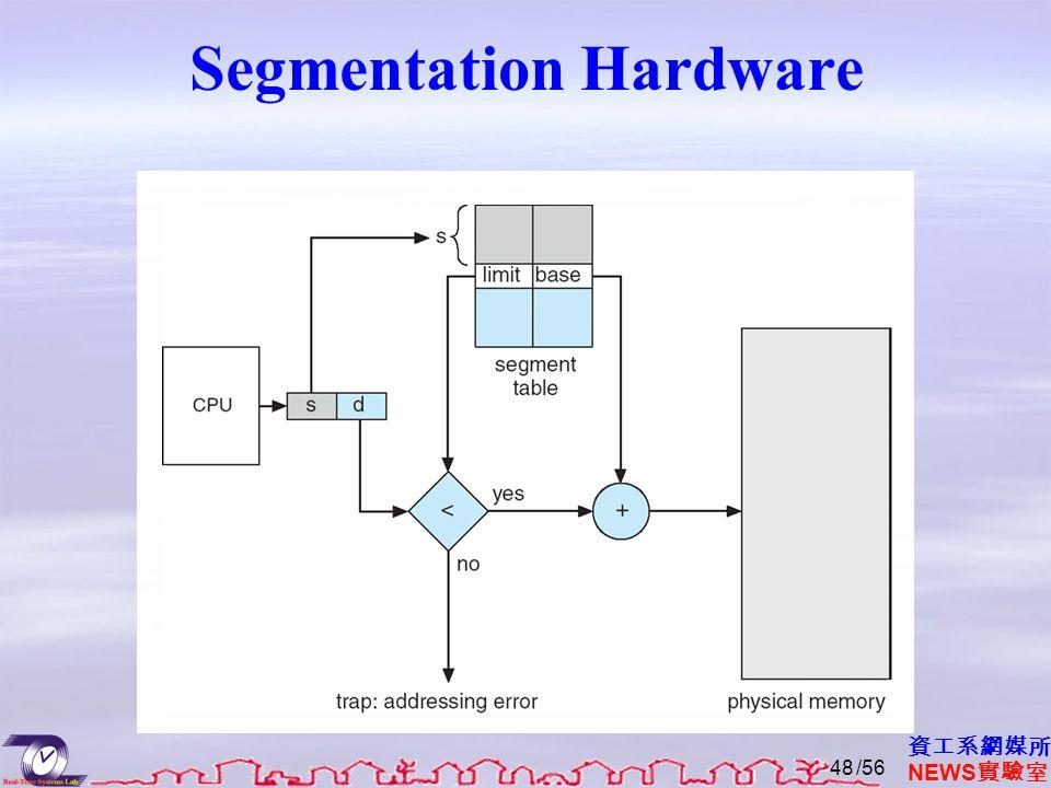 資工系網媒所 NEWS 實驗室 Segmentation Hardware /5648