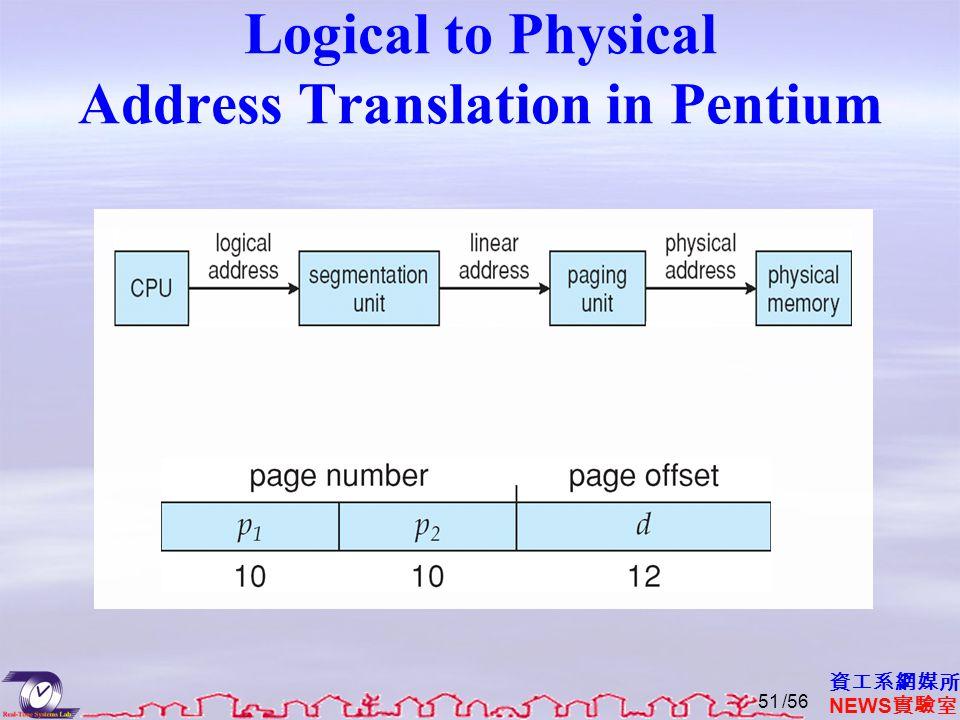 資工系網媒所 NEWS 實驗室 Logical to Physical Address Translation in Pentium /5651