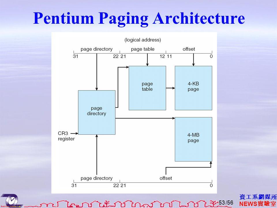 資工系網媒所 NEWS 實驗室 Pentium Paging Architecture /5653