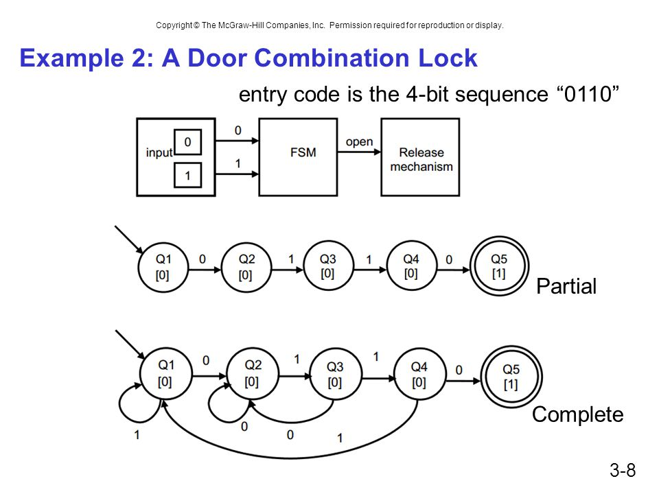 Copyright © The McGraw-Hill Companies, Inc. Permission required for reproduction or display. Example 2: A Door Combination Lock 3-8 Partial Complete e
