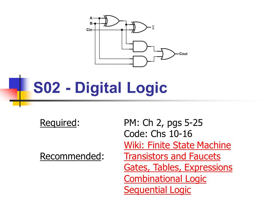 Quiz 2.2 Draw a logic circuit for a 3 input NAND gate (using N for N-type transistor and P for P-type transistor).