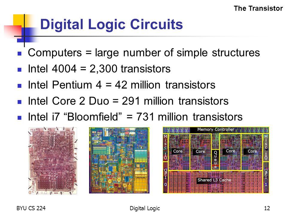 BYU CS 224Digital Logic12 Digital Logic Circuits Computers = large number of simple structures Intel 4004 = 2,300 transistors Intel Pentium 4 = 42 mil
