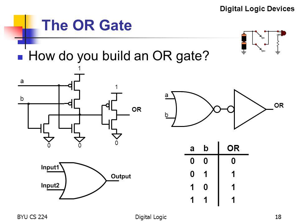 Digital Logic 18 The OR Gate Digital Logic Devices abOR 000 011 101 111 How do you build an OR gate? a b 1 00 a b OR 1 0 BYU CS 22418