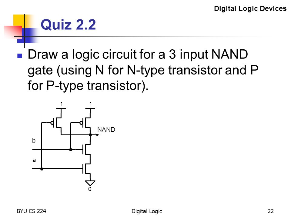 Quiz 2.2 Draw a logic circuit for a 3 input NAND gate (using N for N-type transistor and P for P-type transistor). BYU CS 224Digital Logic22 Digital L