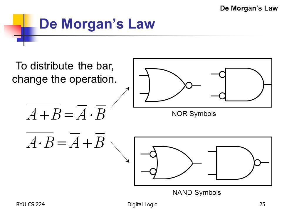 Digital Logic 25 De Morgan's Law To distribute the bar, change the operation. NOR Symbols De Morgan's Law NAND Symbols BYU CS 22425