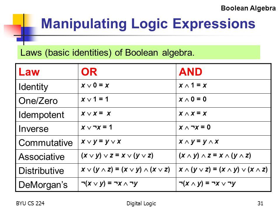 BYU CS 224Digital Logic31 Laws (basic identities) of Boolean algebra. LawORAND Identity x  0 = xx  1 = x One/Zero x  1 = 1x  0 = 0 Idempotent x 