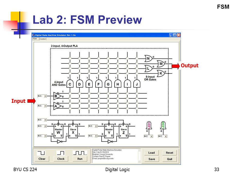 Lab 2: FSM Preview Output FSM Input BYU CS 224Digital Logic33