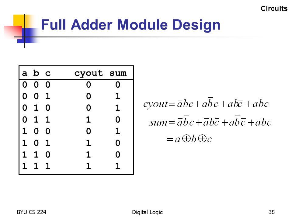 BYU CS 224Digital Logic38 Full Adder Module Design a b c cyout sum 0 0 0 0 0 0 0 1 0 1 0 1 0 0 1 0 1 1 1 0 1 0 0 0 1 1 0 1 1 0 1 1 0 1 0 1 1 1 1 1 Cir