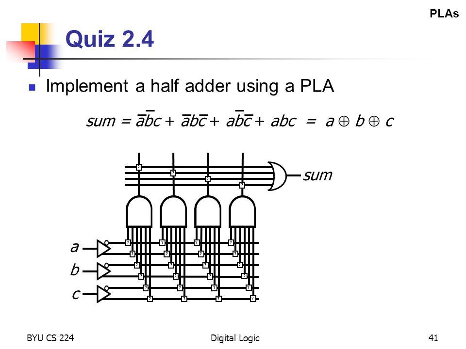 BYU CS 224Digital Logic41 Quiz 2.4 Implement a half adder using a PLA PLAs ? ? ? ? ? ? ? ? ? ? ? ? ? ? ? ? ? ? a b c ? ? ? ? ? ? ? ? ? ? sum sum = abc