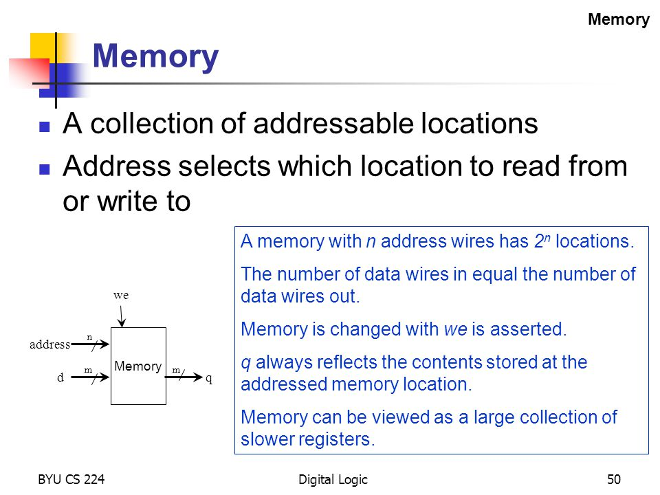 BYU CS 224Digital Logic50 Memory A collection of addressable locations Address selects which location to read from or write to Memory address q n we d
